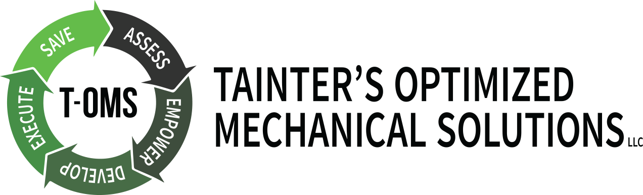 Tainter's Optimized Mechanical Solutions
