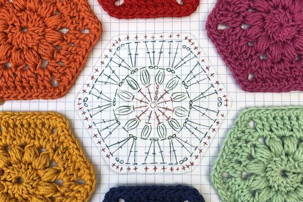 Crochet Charts, Symbols, & Diagrams 101