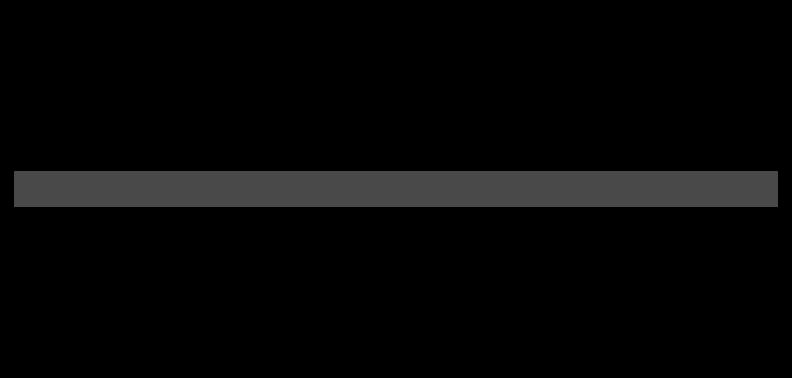 Madison Realty Capital