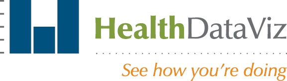HealthDataViz