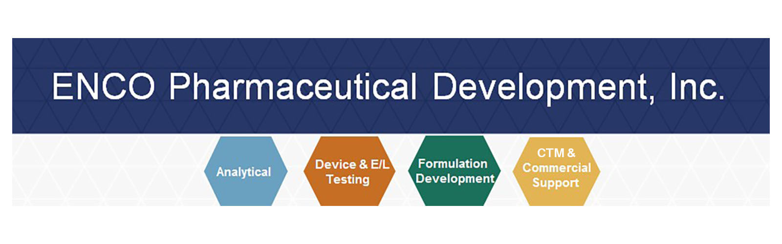 ENCO Pharmaceutical Development, Inc.