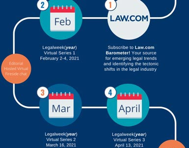 2021 Virtual Roadmap for Legalweek(year)